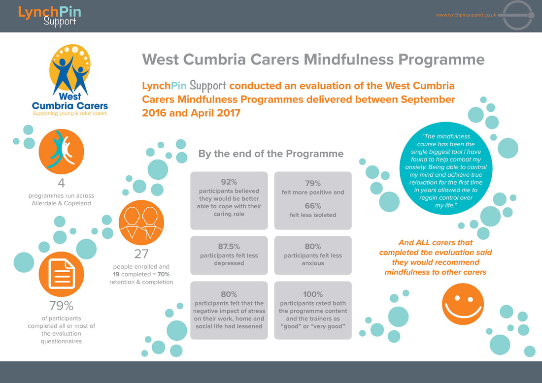 Lynchpin Support Case Study - West Cumbria Carers