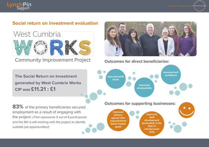Lynchpin Support - West Cumbria Works