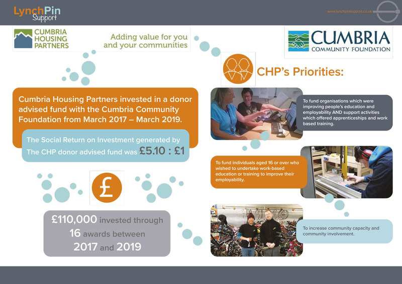 Lynchpin Support - Cumbria Housing Partners